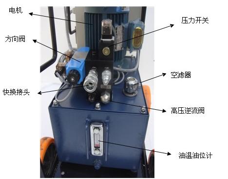 升降平台专用液压泵站